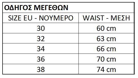 megeuologio efhbvn